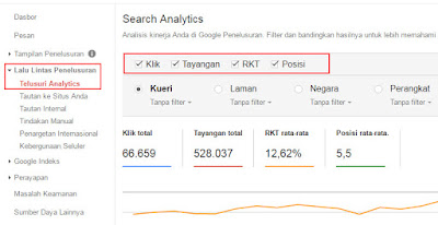 query penelusuran google search console