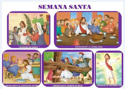 Caminar desde Cristo Lecturas Domingo de Ramos 20 de marzo de 2016