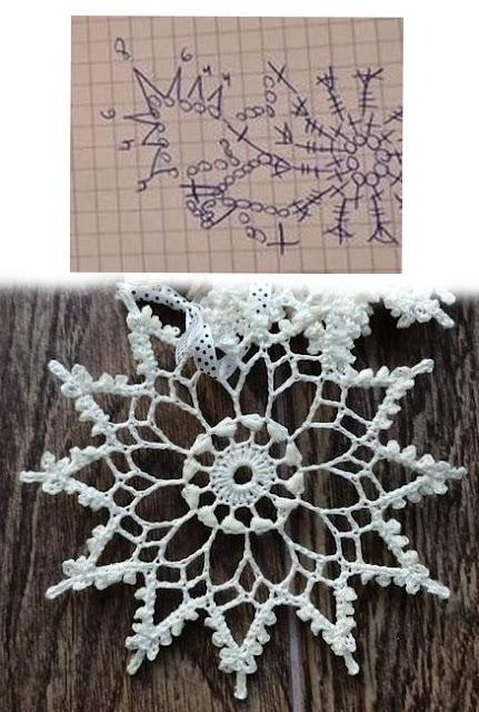 Śliczne gwiazdki na szydełku - BEZPŁATNE schematy i wzory DIY