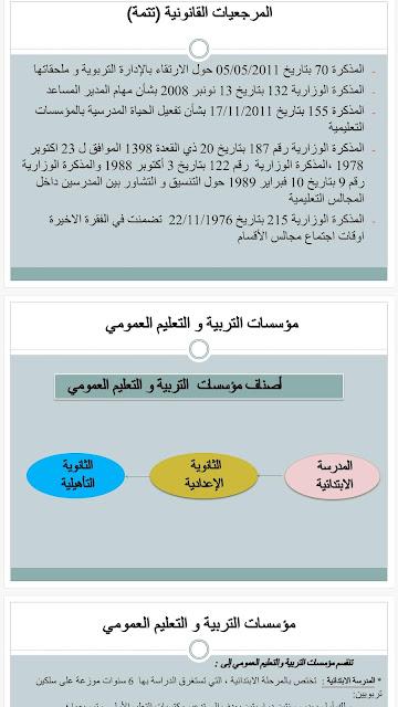 #عرض مميز#الهيكلة و الاختصاصات بمؤسسات التربية و التعليم