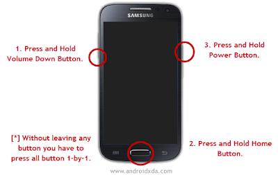 Cara Root Samsung S4 Zoom SM-C101