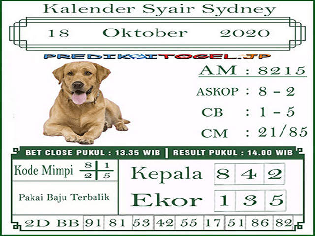 Kode syair Sydney Minggu 18 Oktober 2020 248