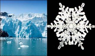 struktur kristal es