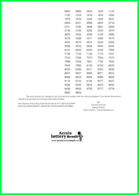 Kerala Lottery Result 31-10-2019 Karunya Plus KN-288 Lottery Result-page-02 keralaLotteryResult.Net