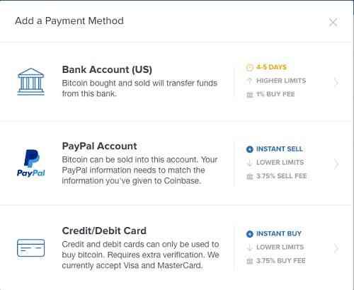 convertire i bitcoin ai usd paypal)