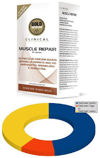 Pareri forumuri Muscle Repair Clinical