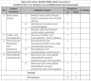 Aplikasi Analisis Peningkatan Kompetensi Tenaga Administrasi/TU Sekolah Format Excel