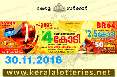 Kerala Bumper Lotteries Pooja Bumper Lottery Results 2018 BR 64, keralalotteries, kerala lottery, keralalotteryresult, kerala lottery result, kerala lottery result live, kerala lottery results, kerala lottery today, kerala lottery result today, kerala lottery results today, today kerala lottery result, kerala lottery result 30.11.2018 pooja bumper lottery br 64, pooja bumper lottery, pooja bumper lottery today result, pooja bumper lottery result yesterday, pooja bumper lottery br64, pooja bumper 2018