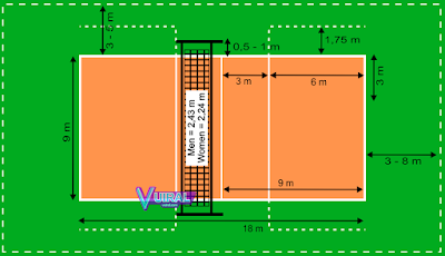 Gambar Lapangan Bola Voli Beserta Ukurannya Yang Mudah Digambar
