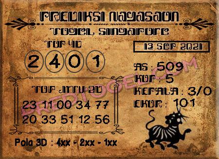 Pred Nagasaon SGP45 Senin 13 September 2021