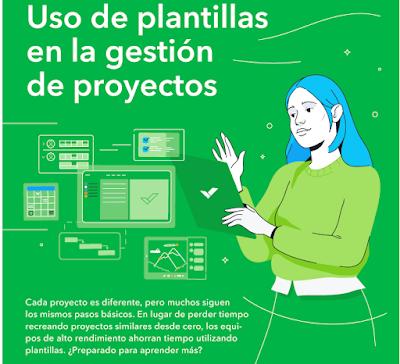software de gestión de proyectos, infografía, wrike, productividad