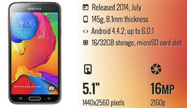 Samsung Galaxy S5 LTE-A G906S PC Suite Download - Download Samsung