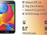 Samsung Galaxy S5 LTE-A G906S PC Suite Download