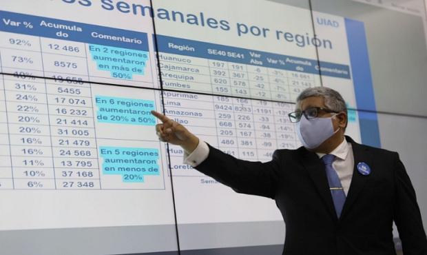 ¡A no confiarse! Reportan un incremento de contagios de covid-19 en trece regiones