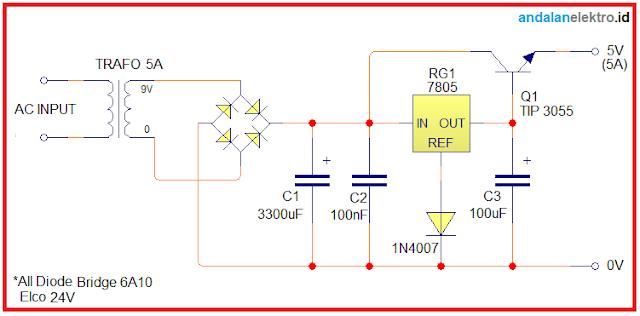 Skema Rangkaian Power Supply 5V 5A Trafo Biasa/Engkel