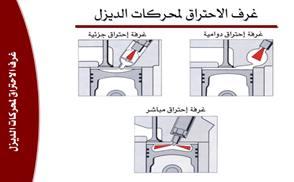 غرف الاحتراق في محركات الديزل pdf