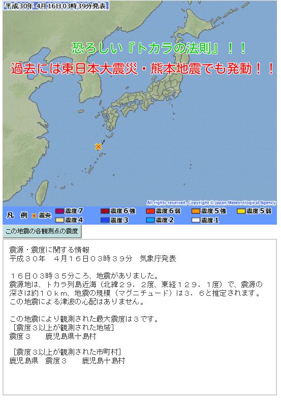 トカラ 列島 地震