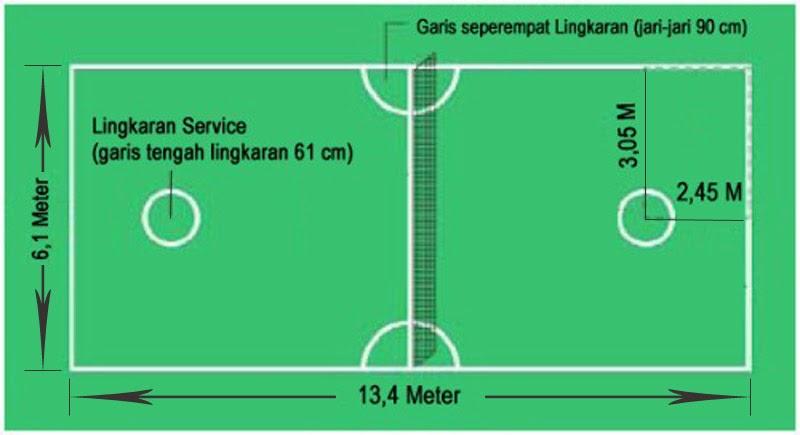http://dodolanweb.blogspot.com/2014/03/ukuran-lapangan-sepak-takraw-standar.html