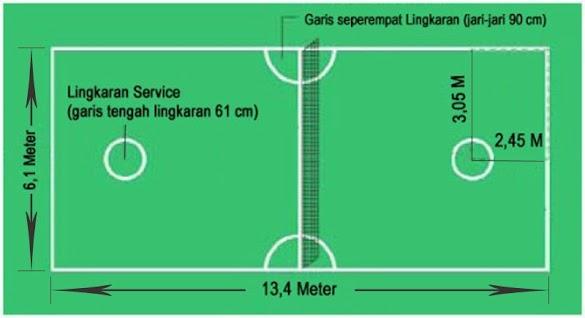 Ukuran Lapangan Sepak Takraw Standar Nasional Internasional dan Gambarnya