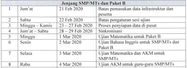Jadwal Gladi Bersih UNBK SMP/MTS - Paket B