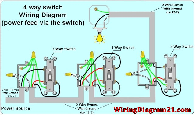 4%2Bway%2B%2Blight%2Bswitch%2Bwiring%2Bdiagram%2B%2Bwith%2Bpower%2Bfeed%2Bvia%2Bswitch%2B%25282%2529 two pole switch wiring diagram how to wire a double switch to two 3 pole switch wiring diagram at crackthecode.co