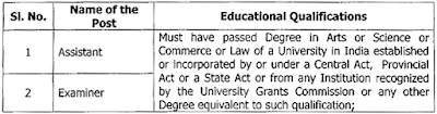 educational-qualifications-ap-high-court-jobs