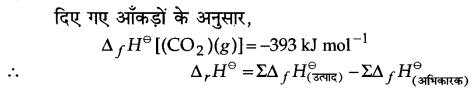 Solutions Class 11 रसायन विज्ञान Chapter-6 (ऊष्मागतिकी)