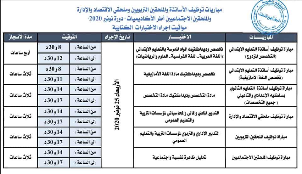 لوائح المترشحين المقبولين ونتائج الانتقاء الأولي لاجتياز مباراة التعليم بالتعاقد 2021/2020 لجميع الجهات Tawdif-men-gov-ma.png
