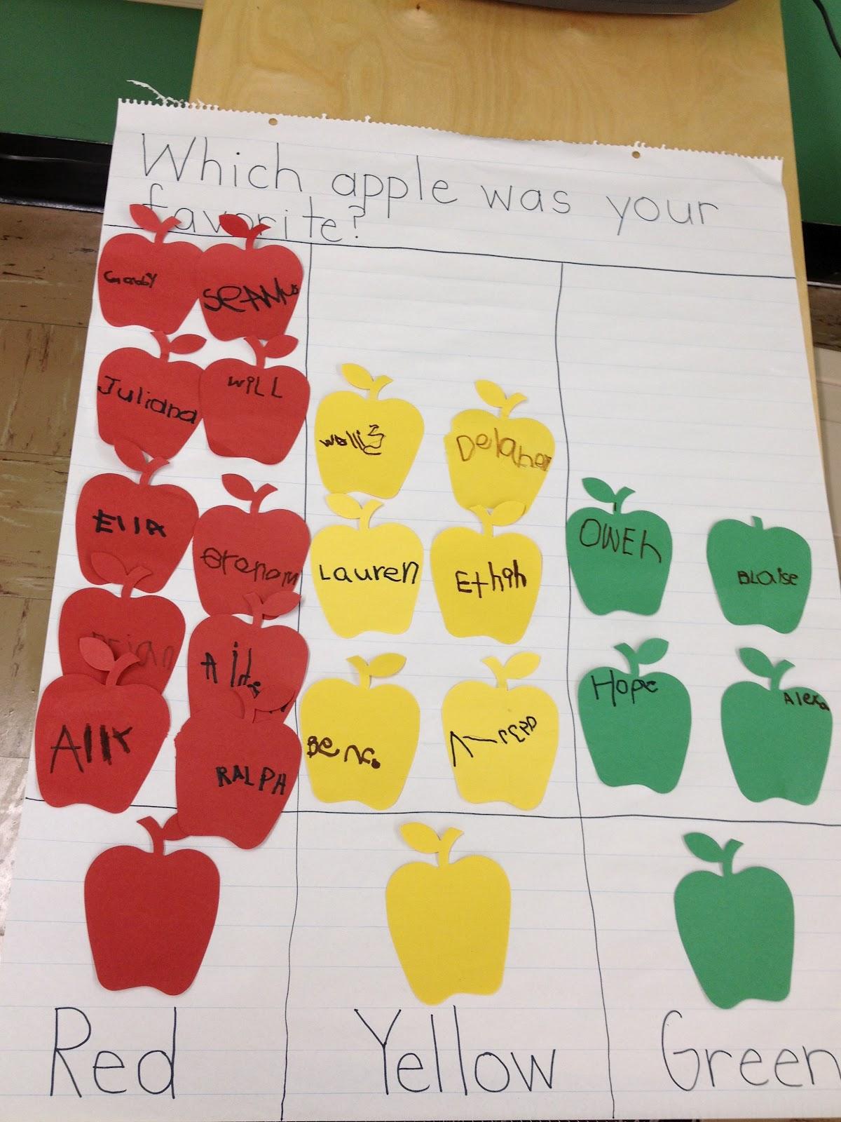 Adventures In Kindergarten Apples Apples Everywhere