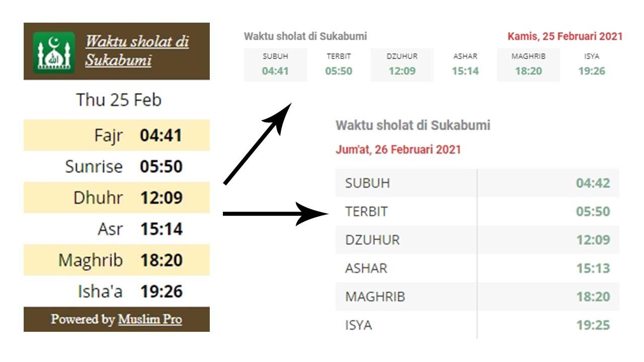 Customize Muslim Pro Widget untuk Jadwal Shalat