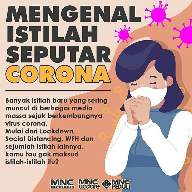 Istilah Corona Virus - igmnc