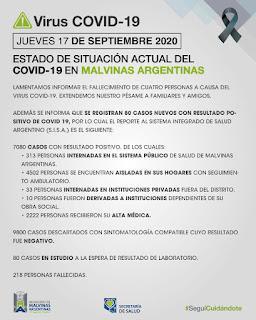 Malvinas Argentinas: cuatro muertos y 80 casos confirmados de COVID-19 el jueves. Covid%2B19%2Ben%2BMalvinas%2BArgentinas%2B01