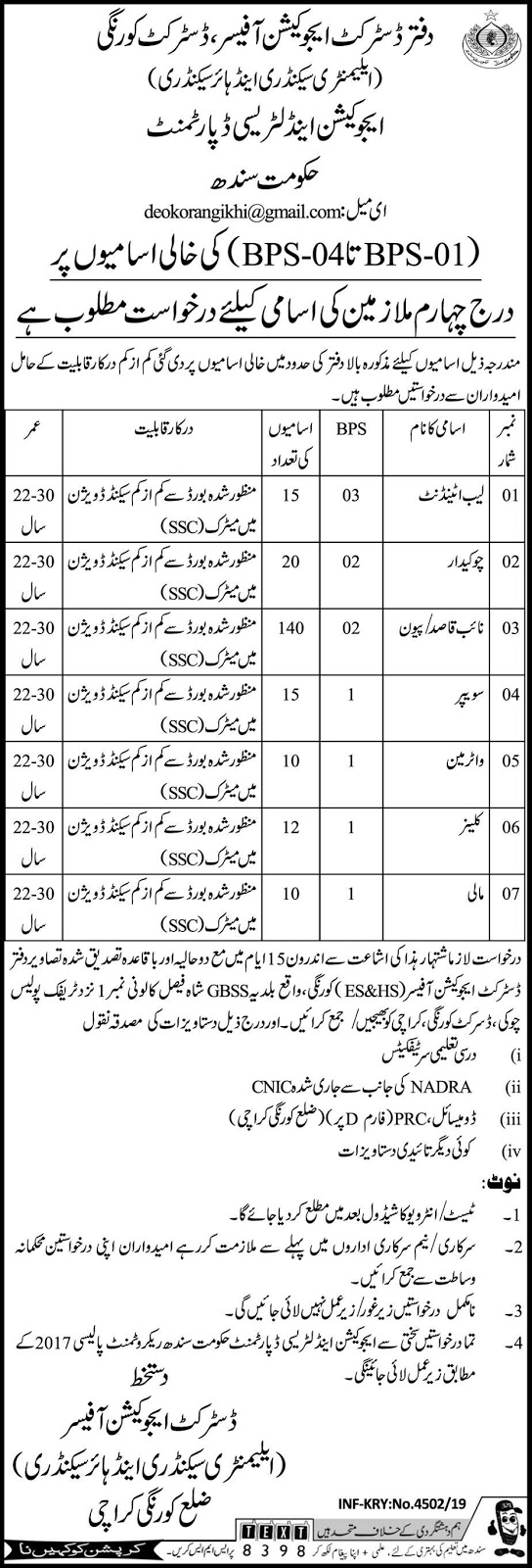 Advertisement for Sindh Education Department Jobs