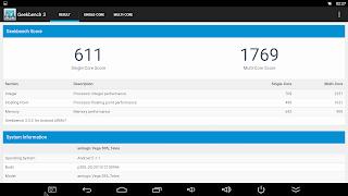 Análise Box Android Tronsmart Vega S95 Telos 48