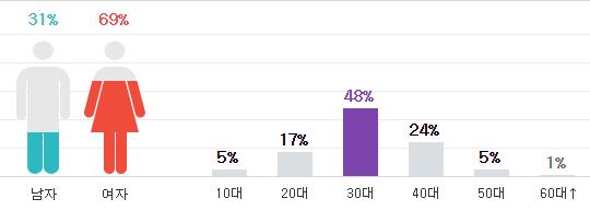 Hyorin'in 'Dally' performansı bir dizi ödülleri töreni için fazla mıydı?