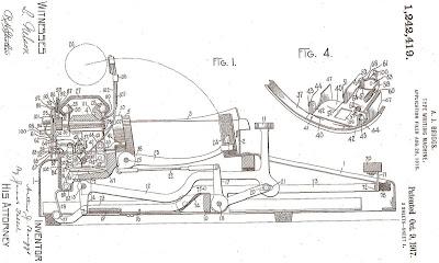 oz.Typewriter: On This Day in Typewriter History (C)