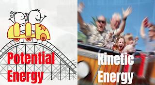 Potential energy vs Kinetic Energy