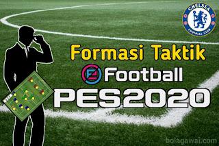 Formasi Terbaik Chelsea PES 2020