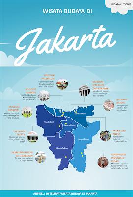 Wisata budaya di Jakarta