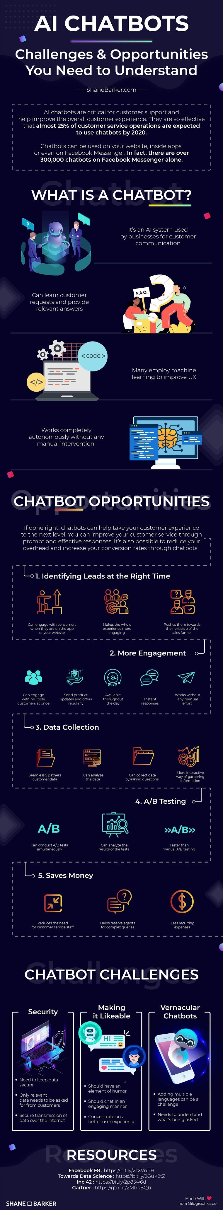 Top Challenges and Benefits of AI Chatbots #infographic