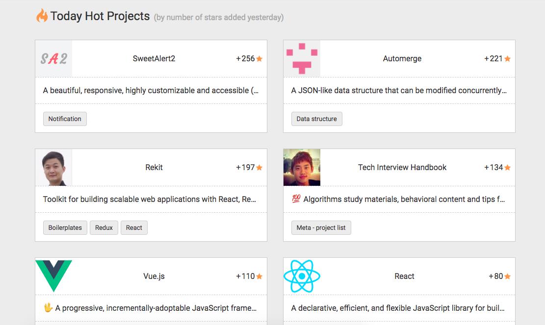 JavaScript news - #bestOfJs and #stateOfJS