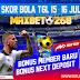 Hasil Pertandingan Sepakbola Tanggal 15 - 16 Juli 2020