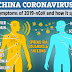 Corona Virus Prevention and Treatment for a Common Man Feb 2020.