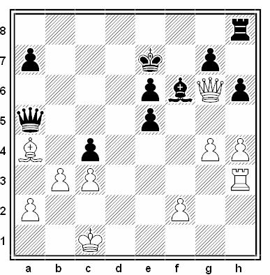 Posición de la partida de ajedrez Fricis Apsenieks - Tenis Melngailis (Kemeri, 1939)