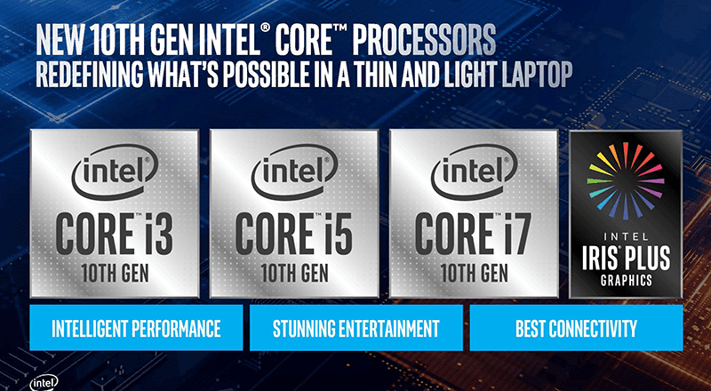 Intel launched 10th Gen 10nm Ice Lake laptop processors