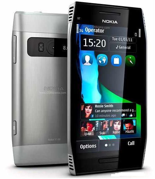 Book Of Ra Fur Nokia X7