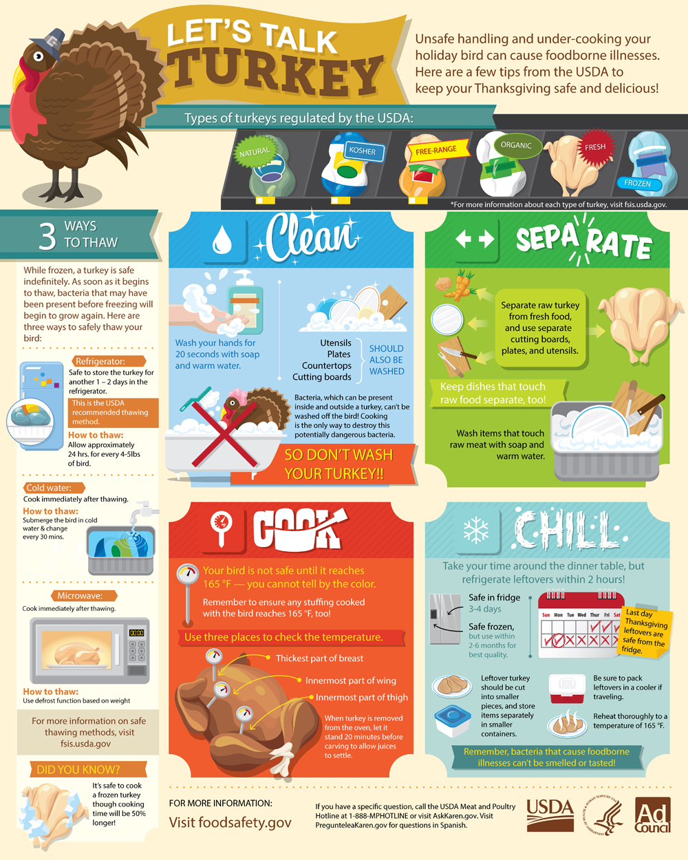 Turkey Room Temperature How Long