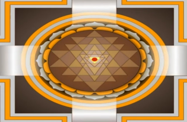 Meaning and benefits of the shri yantra - श्रीयंत्र के अर्थ और लाभ
