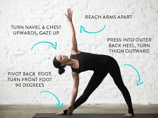 Tư thế tam giac ( Bài tập yoga Trikonasana)