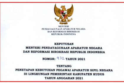 Formasi CPNS & PPPK Kabupaten Kudus Tahun 2021